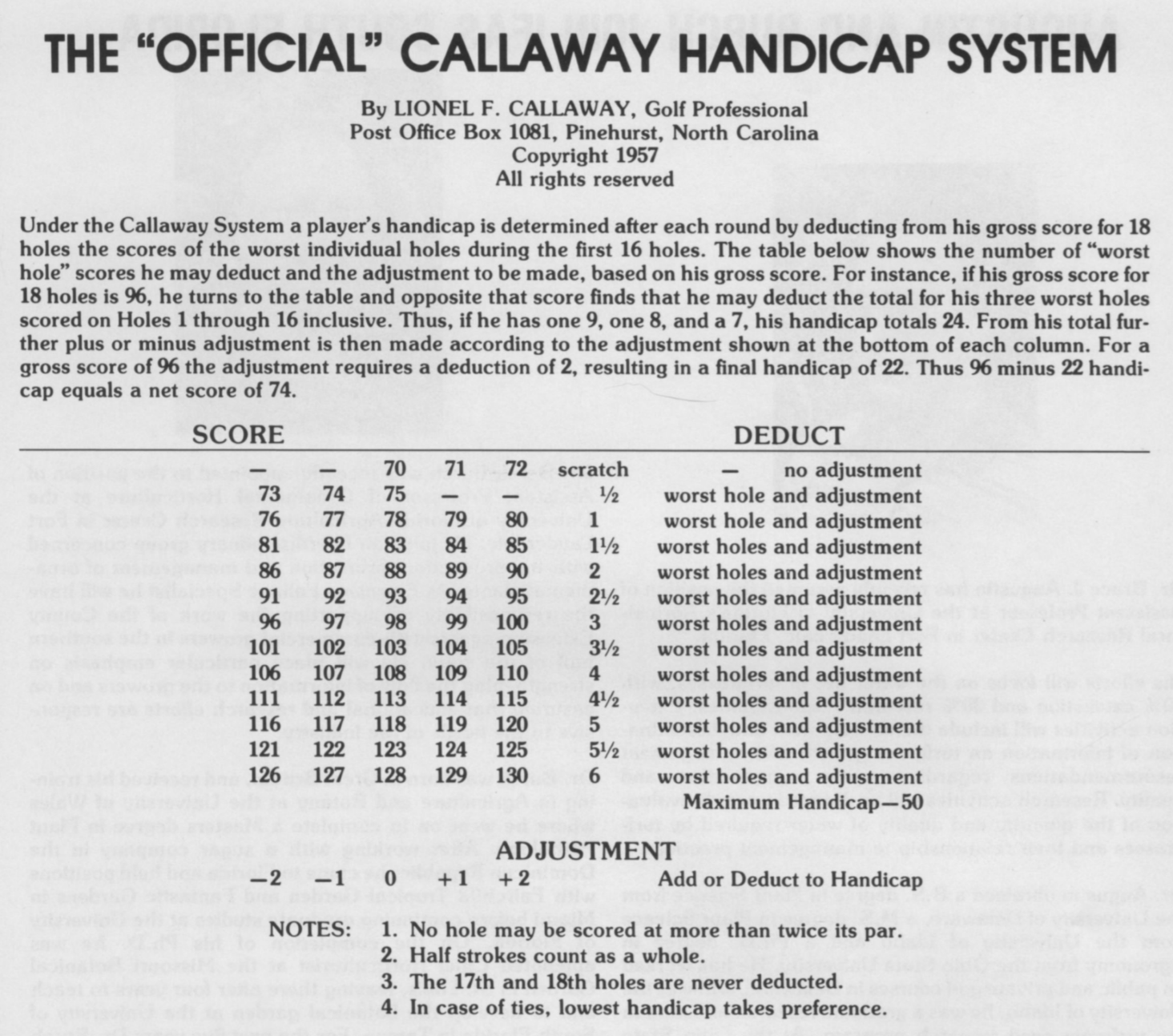 Official Callaway Handicap Table from 1980 Magazine